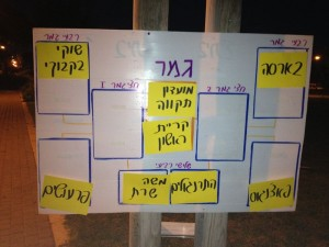 maor_cohen_tournament_12